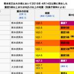 スクリーンショット 2016-11-23 11.49.56