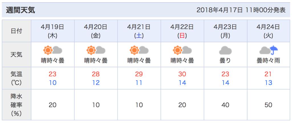 スクリーンショット 2018-04-17 14.04.14